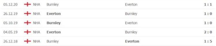 đối đầu everton vs burnley